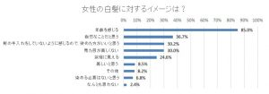 %e5%a5%b3%e6%80%a7%e7%99%bd%e9%ab%aa%e3%82%a4%e3%83%a1%e3%83%bc%e3%82%b8