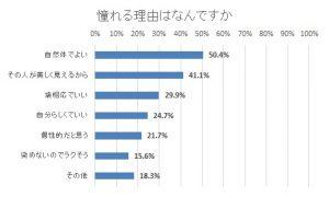 %e6%86%a7%e3%82%8c%e3%82%8b%e7%90%86%e7%94%b1%e3%81%af%e4%bd%95%e3%81%a7%e3%81%99%e3%81%8b